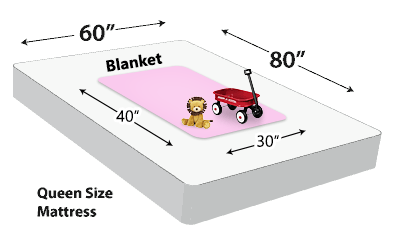 Personalized Blanket Dimensions (30x40)