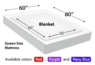Personalized Blanket Dimensions (50x60)